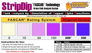 Test chart for Brake Fluid (Color chart of the FASCAR Technology)